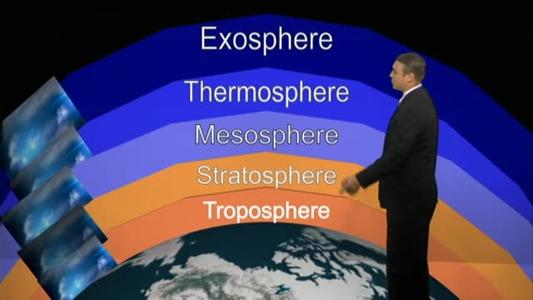 WX 101_  Layers Of The Atmosphere_-3593394962357533826