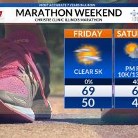 Marathon Forecast_1556055343970.png.jpg