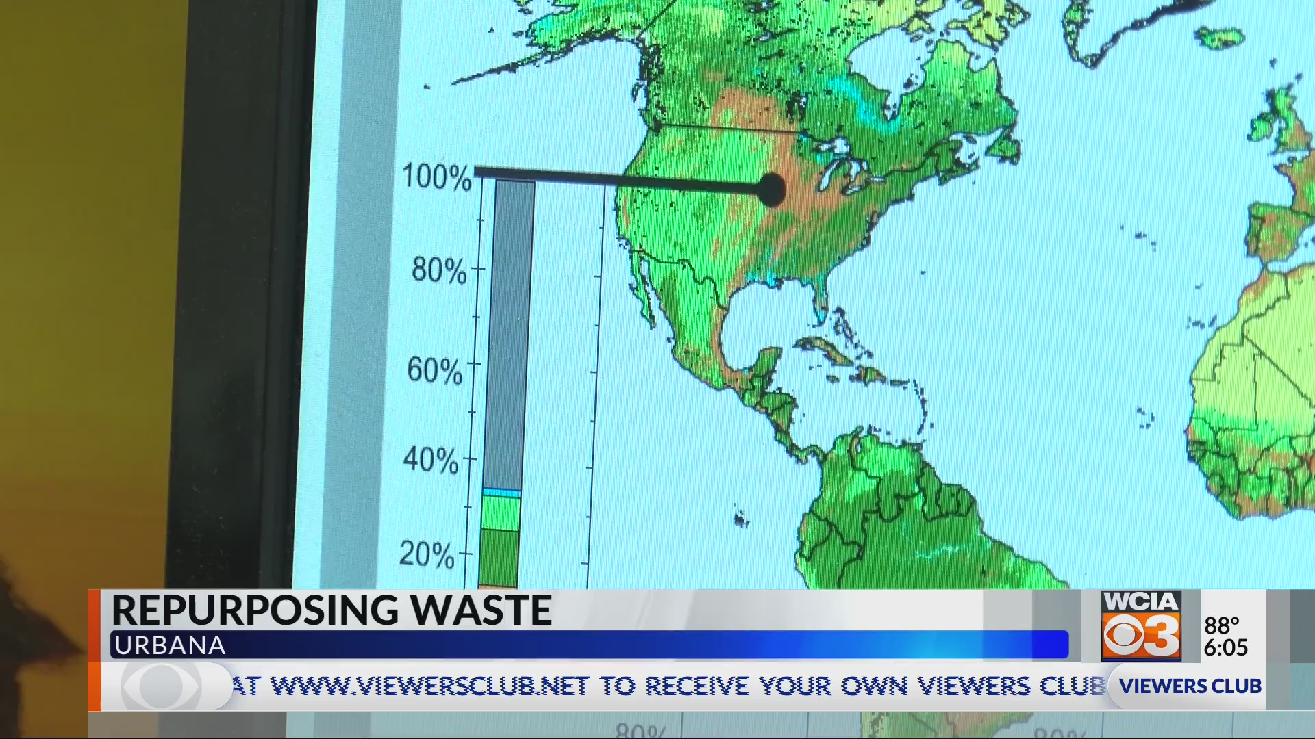 Scientists research ways to advance sanitation | WCIA com